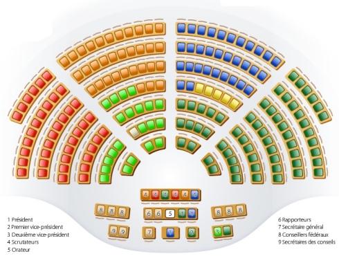 sièges au conseil national - élections fédérales 2011